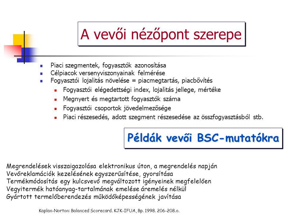 Kaplan-Norton: Balanced Scorecard. KJK-IFUA, Bp. 1998. 206-208.o. Példák vevői BSC-mutatókra Megrendelések visszaigazolása elektronikus úton, a megren