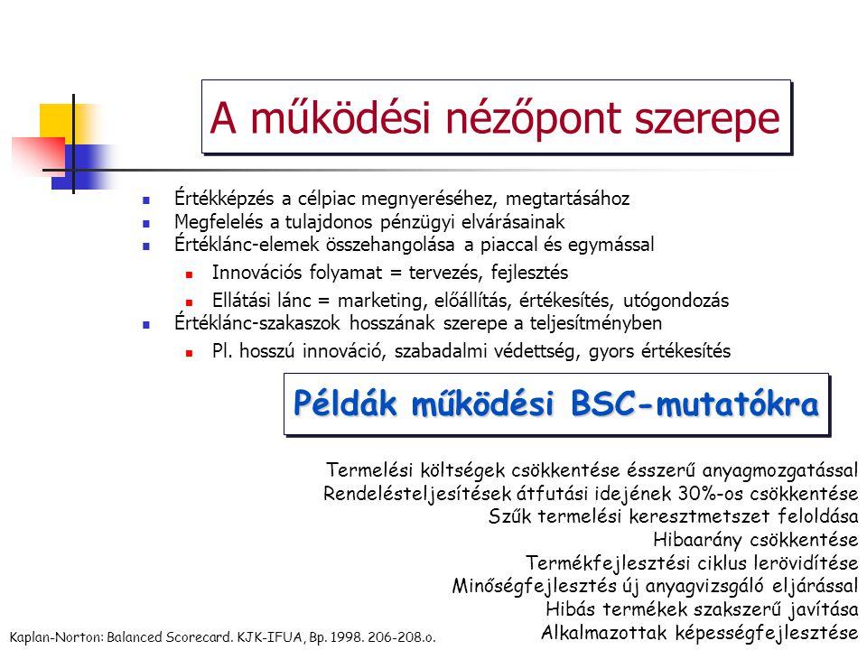 Kaplan-Norton: Balanced Scorecard. KJK-IFUA, Bp. 1998. 206-208.o. Példák működési BSC-mutatókra Termelési költségek csökkentése ésszerű anyagmozgatáss