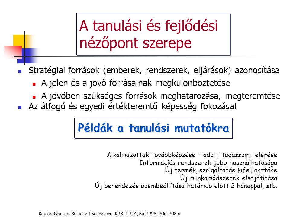 Kaplan-Norton: Balanced Scorecard. KJK-IFUA, Bp. 1998. 206-208.o. Példák a tanulási mutatókra Alkalmazottak továbbképzése = adott tudásszint elérése I