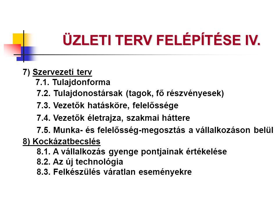 7) Szervezeti terv 7.1. Tulajdonforma 7.2. Tulajdonostársak (tagok, fő részvényesek) 7.3. Vezetők hatásköre, felelőssége 7.4. Vezetők életrajza, szakm