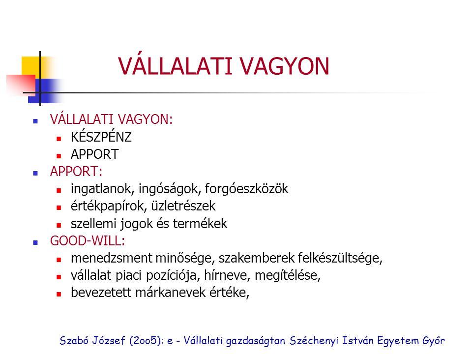 Szabó József (2oo5): e - Vállalati gazdaságtan Széchenyi István Egyetem Győr VÁLLALATI VAGYON VÁLLALATI VAGYON: KÉSZPÉNZ APPORT APPORT: ingatlanok, in