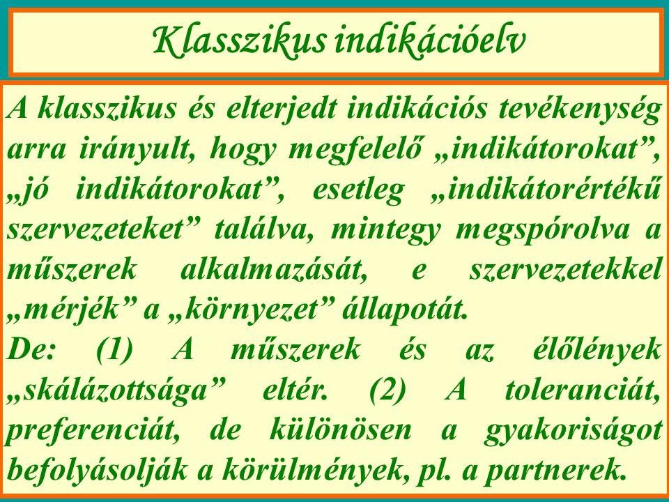 """Klasszikus indikációelv A klasszikus és elterjedt indikációs tevékenység arra irányult, hogy megfelelő """"indikátorokat"""", """"jó indikátorokat"""", esetleg """"i"""