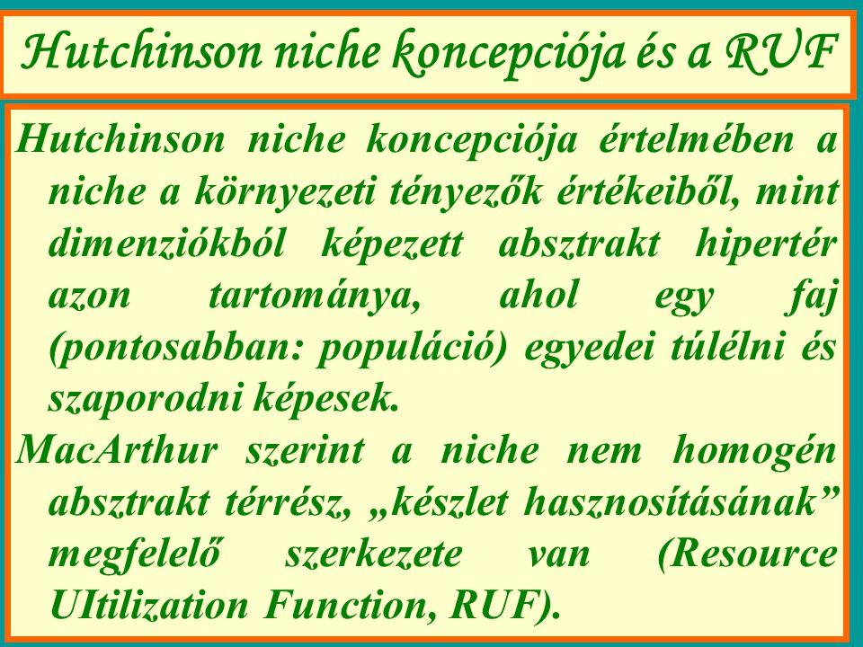 Hutchinson niche koncepciója és a RUF Hutchinson niche koncepciója értelmében a niche a környezeti tényezők értékeiből, mint dimenziókból képezett abs