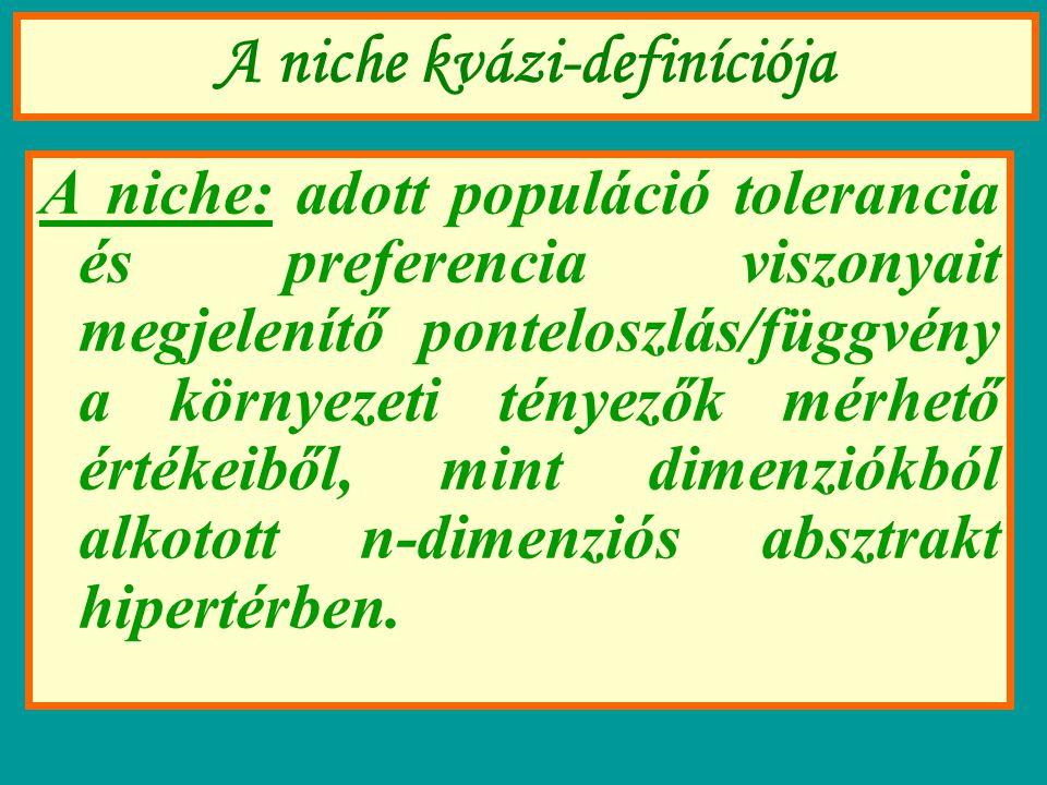 A niche: adott populáció tolerancia és preferencia viszonyait megjelenítő ponteloszlás/függvény a környezeti tényezők mérhető értékeiből, mint dimenzi