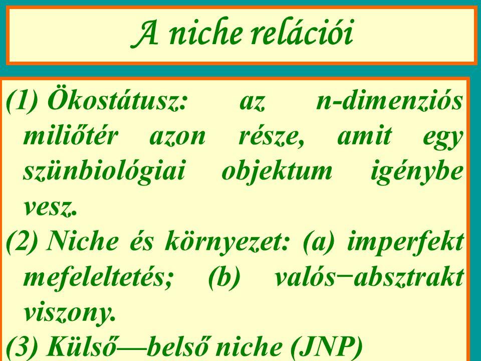 A niche relációi (1) Ökostátusz: az n-dimenziós miliőtér azon része, amit egy szünbiológiai objektum igénybe vesz. (2) Niche és környezet: (a) imperfe
