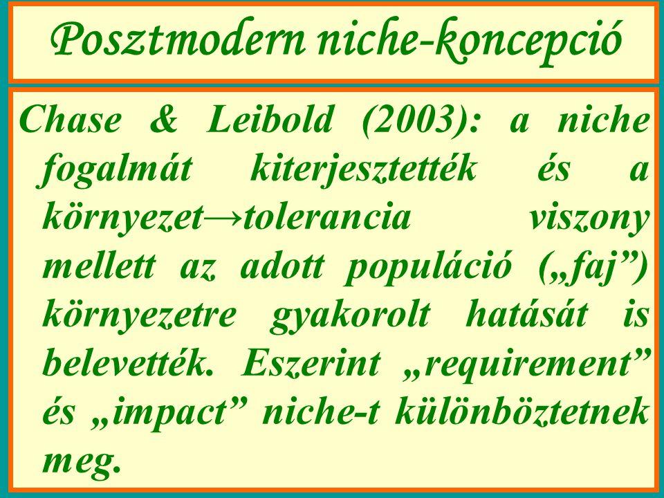 """Posztmodern niche-koncepció Chase & Leibold (2003): a niche fogalmát kiterjesztették és a környezet→tolerancia viszony mellett az adott populáció (""""fa"""