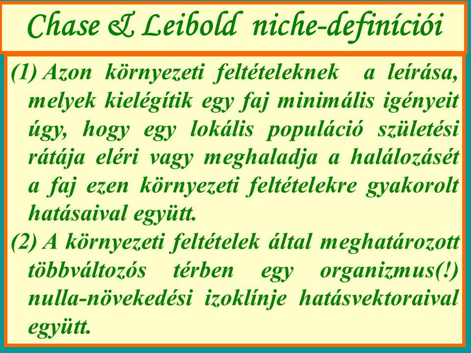 Chase & Leibold niche-definíciói (1) Azon környezeti feltételeknek a leírása, melyek kielégítik egy faj minimális igényeit úgy, hogy egy lokális popul