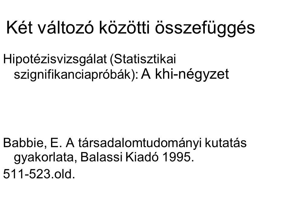 Két változó közötti összefüggés Hipotézisvizsgálat (Statisztikai szignifikanciapróbák): A khi-négyzet Babbie, E. A társadalomtudományi kutatás gyakorl