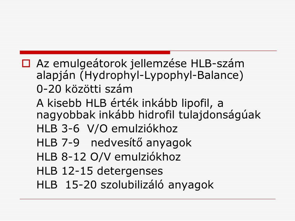  Az emulgeátorok jellemzése HLB-szám alapján (Hydrophyl-Lypophyl-Balance) 0-20 közötti szám A kisebb HLB érték inkább lipofil, a nagyobbak inkább hidrofil tulajdonságúak HLB 3-6 V/O emulziókhoz HLB 7-9 nedvesítő anyagok HLB 8-12 O/V emulziókhoz HLB 12-15 detergenses HLB 15-20 szolubilizáló anyagok