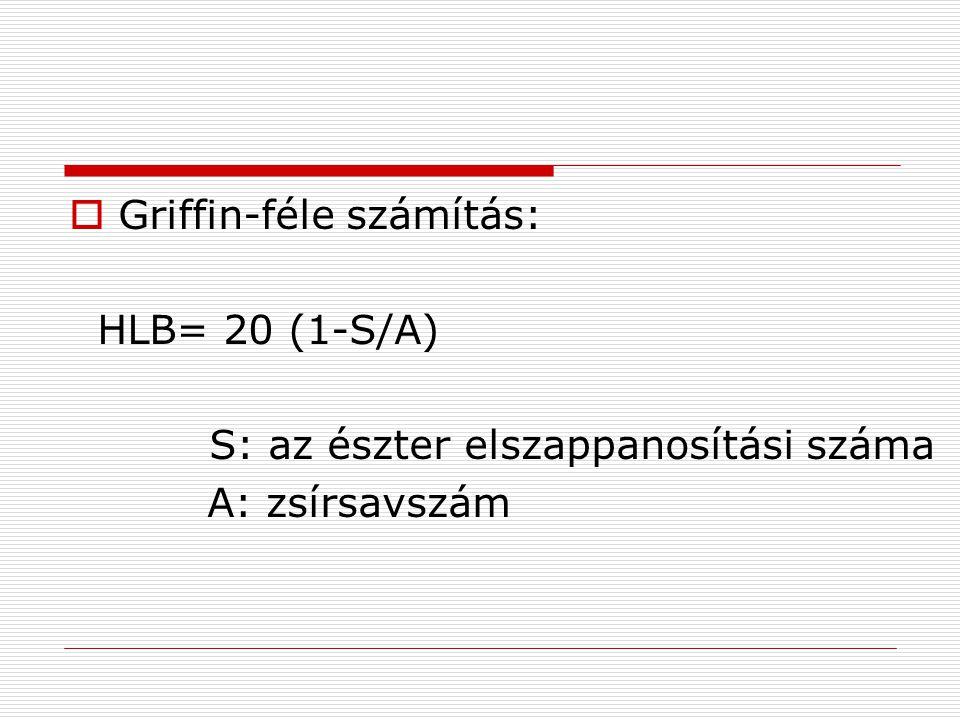  Griffin-féle számítás: HLB= 20 (1-S/A) S: az észter elszappanosítási száma A: zsírsavszám