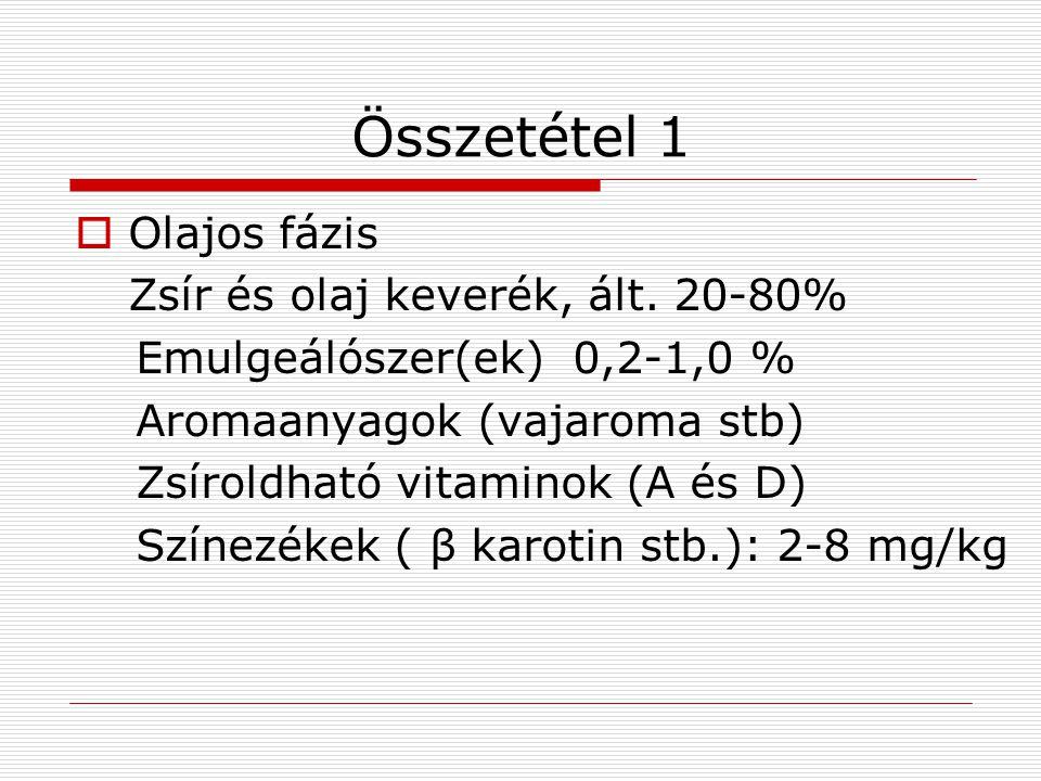 Összetétel 1  Olajos fázis Zsír és olaj keverék, ált. 20-80% Emulgeálószer(ek) 0,2-1,0 % Aromaanyagok (vajaroma stb) Zsíroldható vitaminok (A és D) S