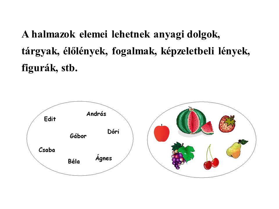 Matematikában a halmazok elemei számok, pontok, síkidomok, testek, vektorok, függvények, gráfok, grafikonok, logikai események, statisztikai adatok, stb.