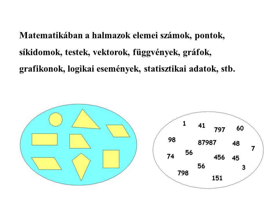Halmazok jelölése A halmazokat nagybetűkkel jelöljük: A, B, C, …, H, …., P, Q, R, …, Z.