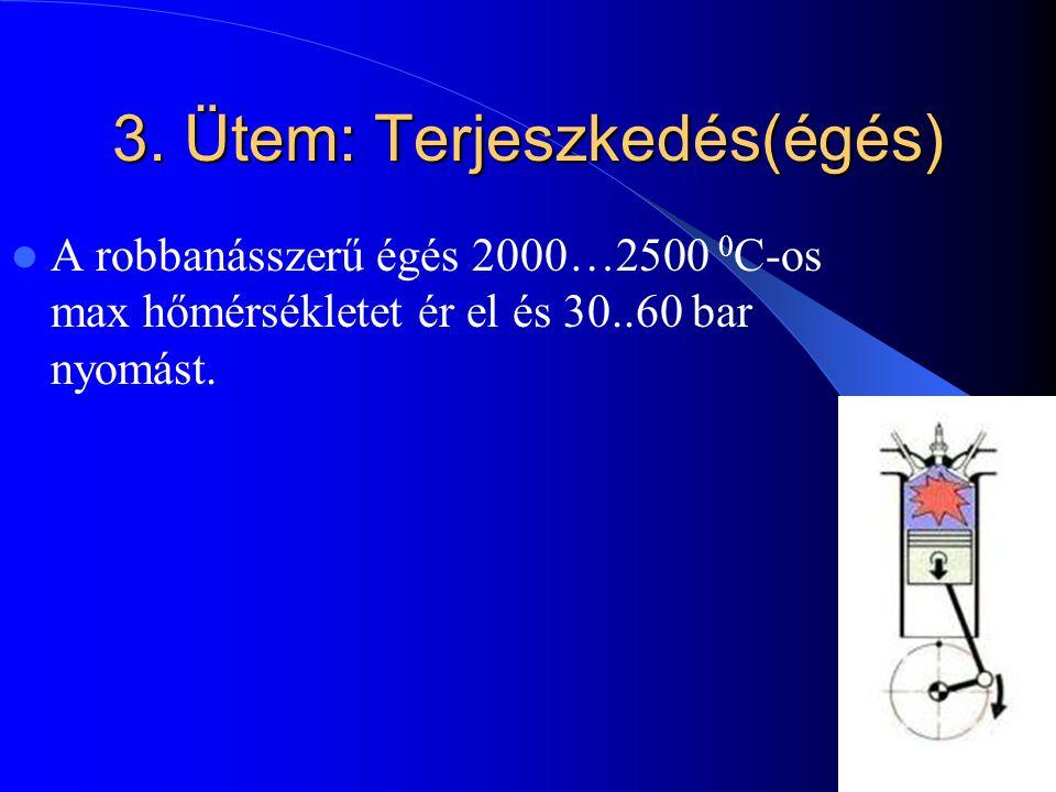 3. Ütem: Terjeszkedés(égés) A robbanásszerű égés 2000…2500 0 C-os max hőmérsékletet ér el és 30..60 bar nyomást.