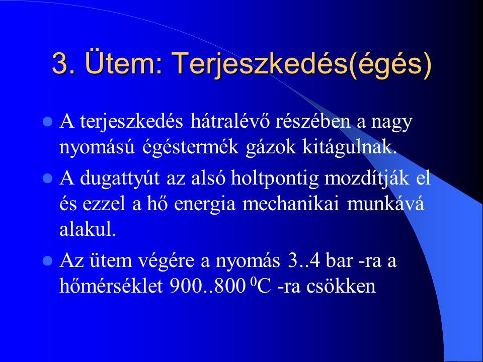 3. Ütem: Terjeszkedés(égés) A terjeszkedés hátralévő részében a nagy nyomású égéstermék gázok kitágulnak. A dugattyút az alsó holtpontig mozdítják el