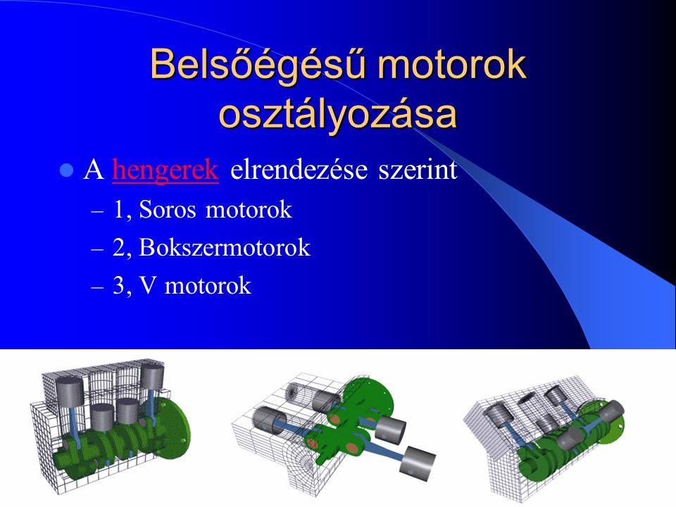 Belsőégésű motorok osztályozása A hengerek elrendezése szerinthengerek – 1, Soros motorok – 2, Bokszermotorok – 3, V motorok