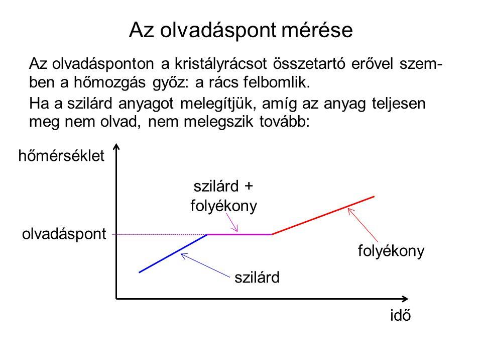 Az olvadáspont mérése Az olvadásponton a kristályrácsot összetartó erővel szem- ben a hőmozgás győz: a rács felbomlik.