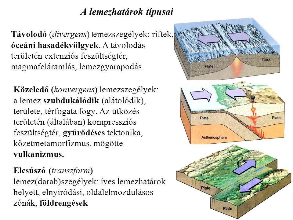 A lemezhatárok típusai Távolodó (divergens) l emezszegélyek: riftek, óceáni hasadékvölgyek. A távolodás területén extenziós feszültségtér, magmafelára