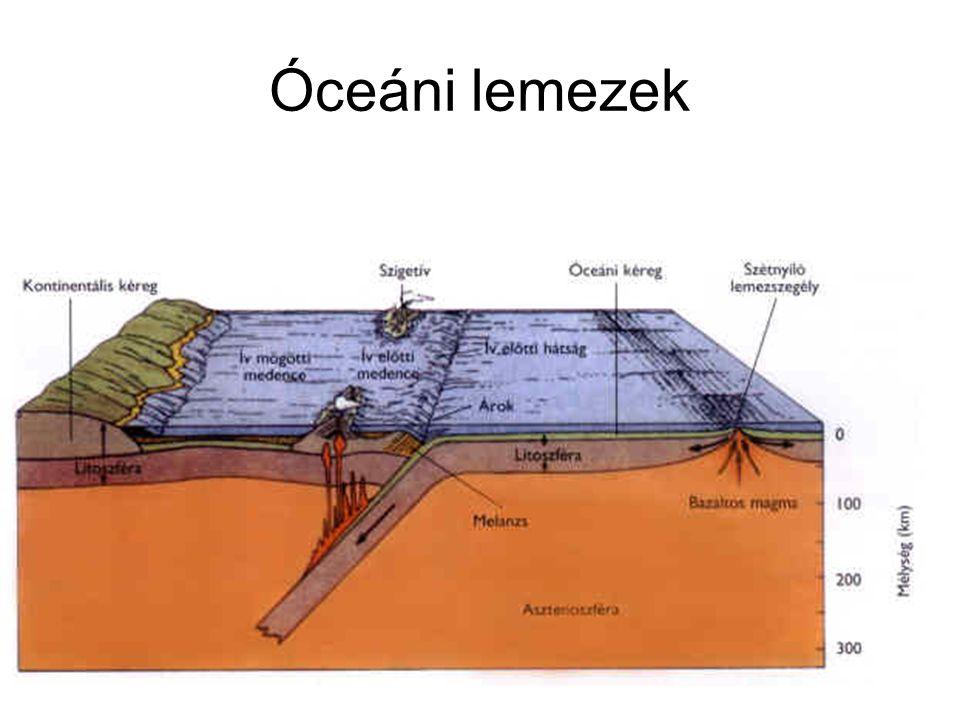 Óceáni lemezek