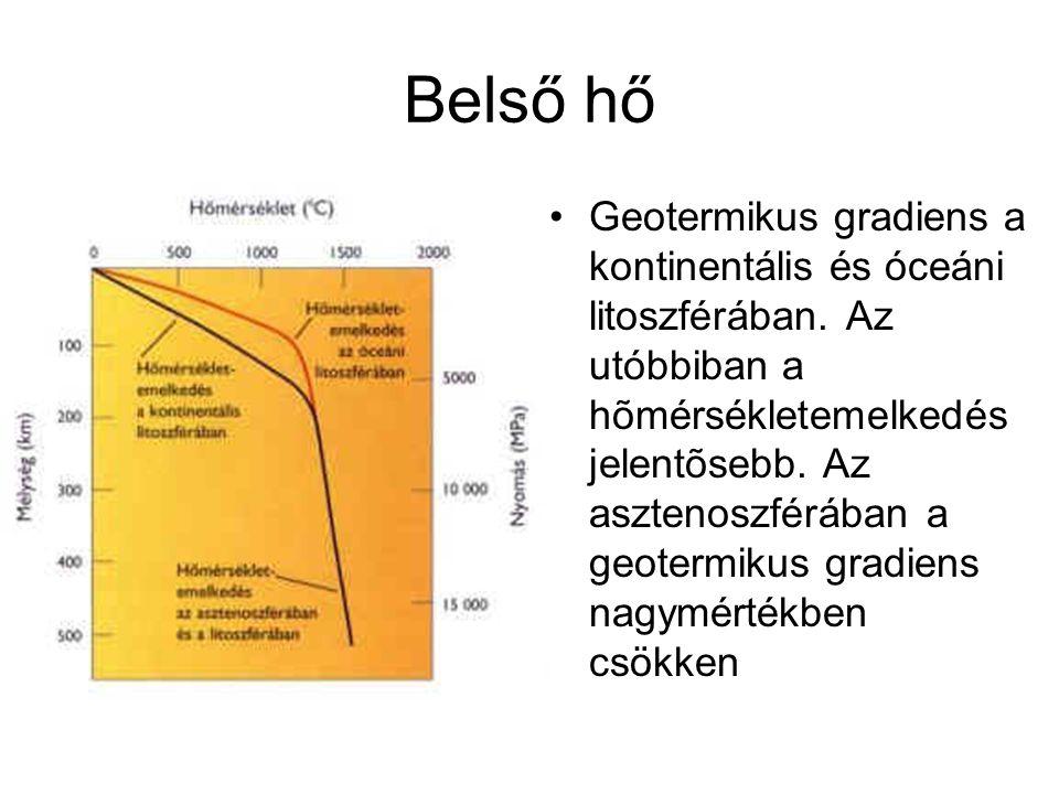 Belső hő Geotermikus gradiens a kontinentális és óceáni litoszférában. Az utóbbiban a hõmérsékletemelkedés jelentõsebb. Az asztenoszférában a geotermi