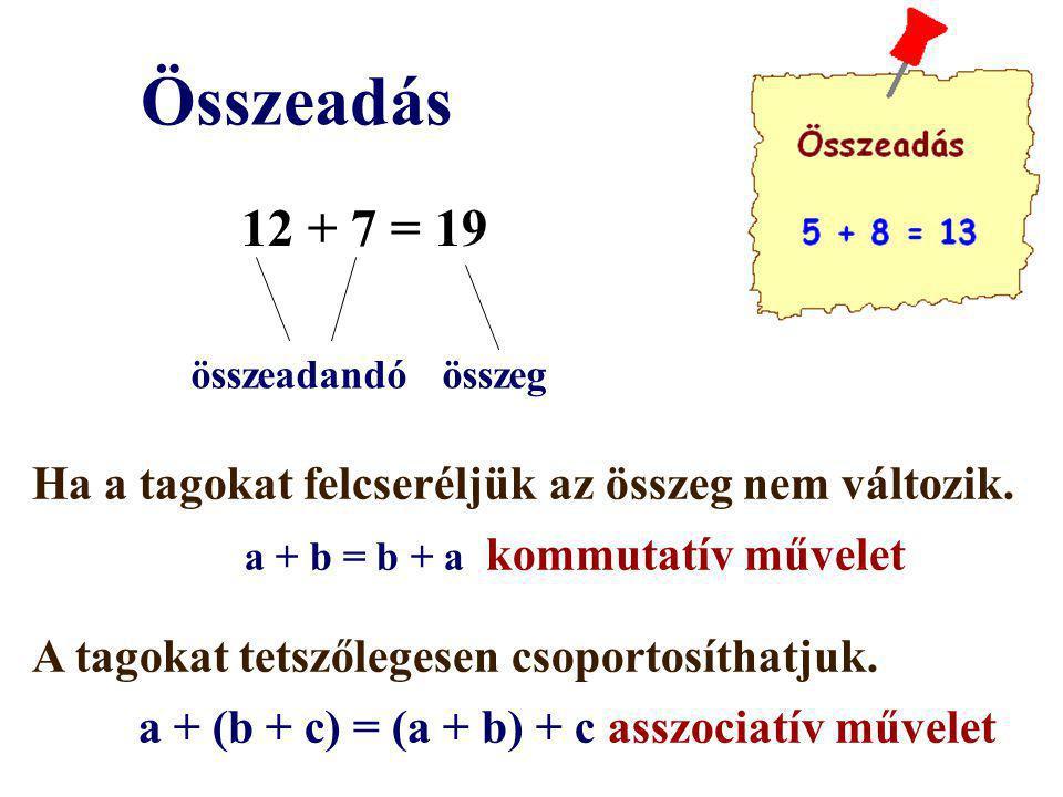 Összeadás 12 + 7 = 19 összeadandó összeg Ha a tagokat felcseréljük az összeg nem változik. a + b = b + a kommutatív művelet A tagokat tetszőlegesen cs