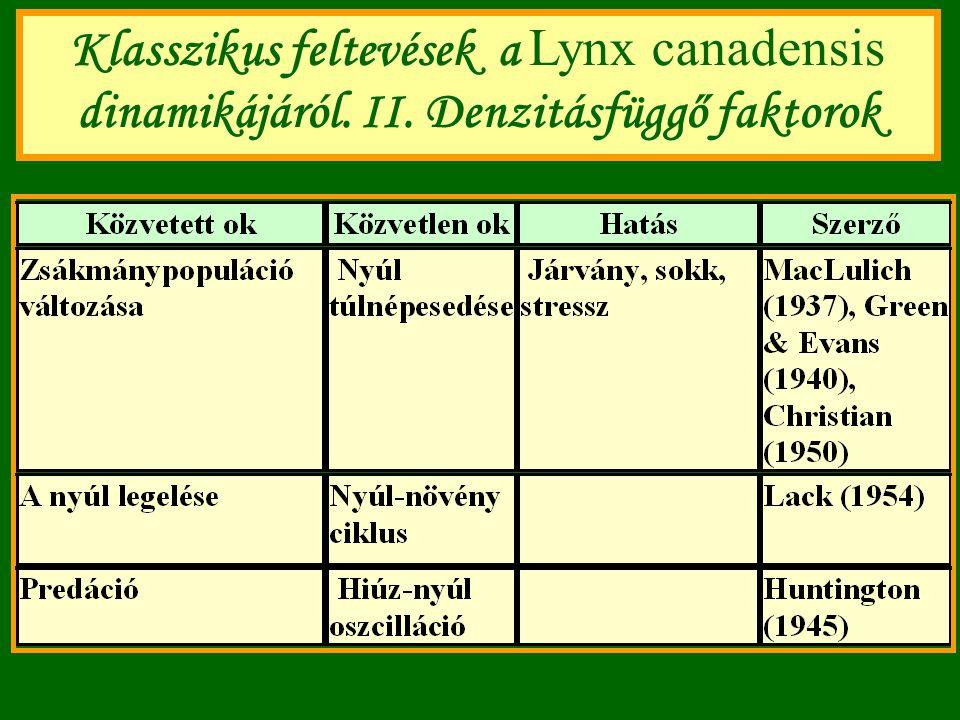 Klasszikus feltevések a Lynx canadensis dinamikájáról. II. Denzitásfüggő faktorok