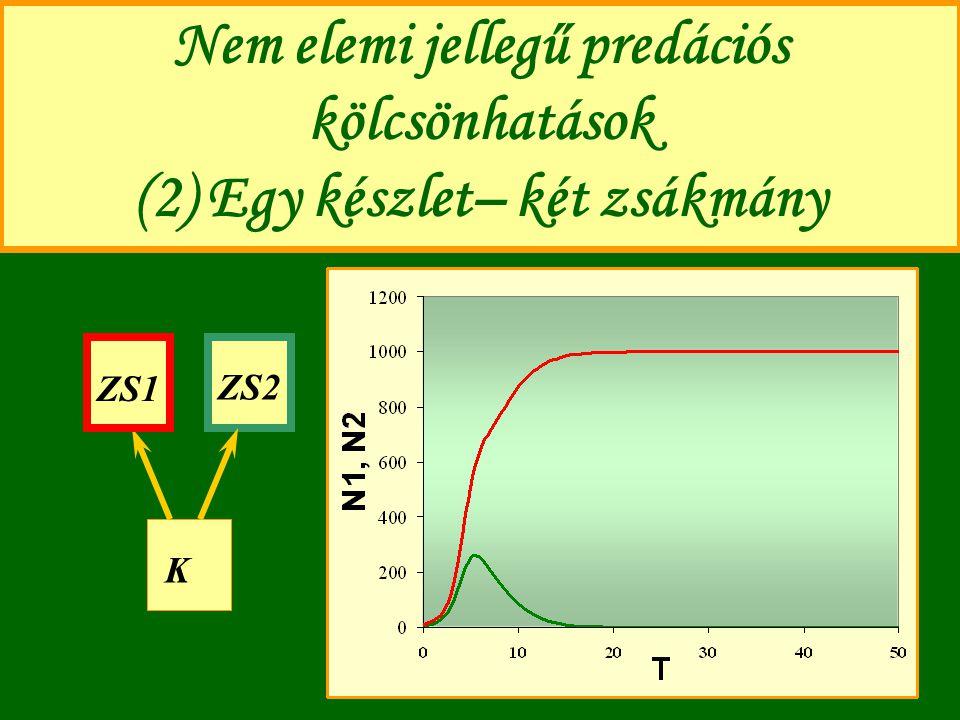 Nem elemi jellegű predációs kölcsönhatások (2) Egy készlet– két zsákmány ZS1 ZS2 K