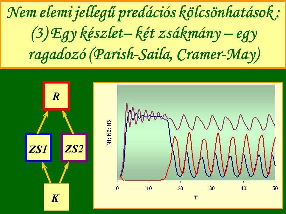 Nem elemi jellegű predációs kölcsönhatások : (3) Egy készlet– két zsákmány – egy ragadozó (Parish-Saila, Cramer-May) ZS1 ZS2 K R