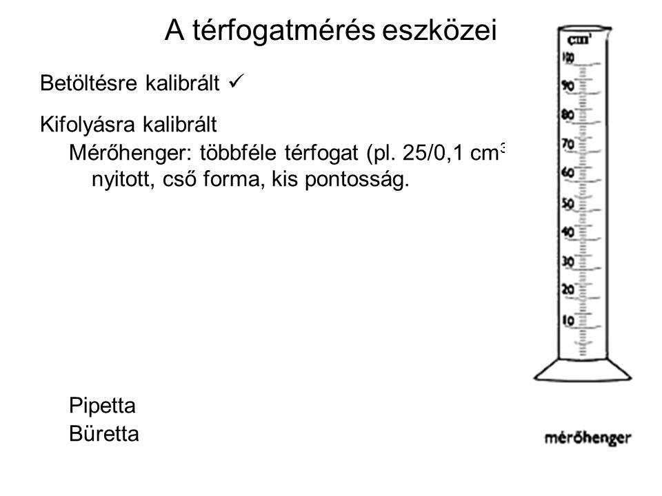 A térfogatmérés eszközei Betöltésre kalibrált Kifolyásra kalibrált Mérőhenger: többféle térfogat (pl. 25/0,1 cm 3 ), felül nyitott, cső forma, kis pon