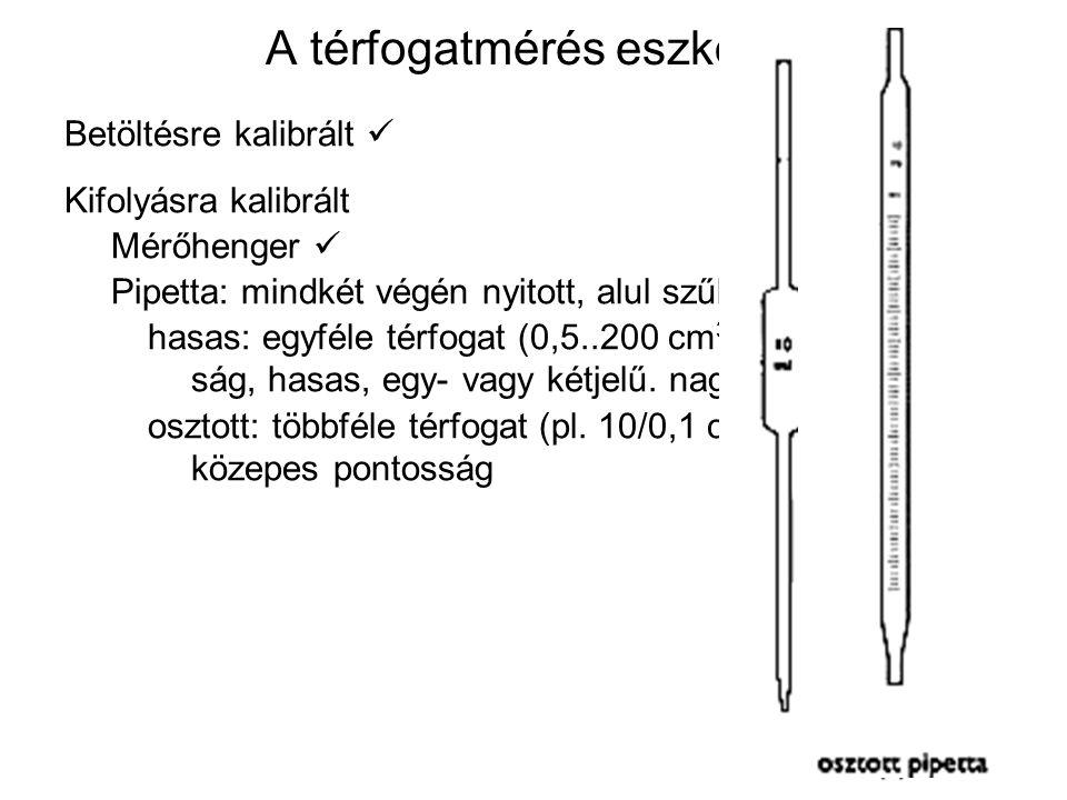 A térfogatmérés eszközei Betöltésre kalibrált Kifolyásra kalibrált Mérőhenger Pipetta: mindkét végén nyitott, alul szűkített hasas: egyféle térfogat (