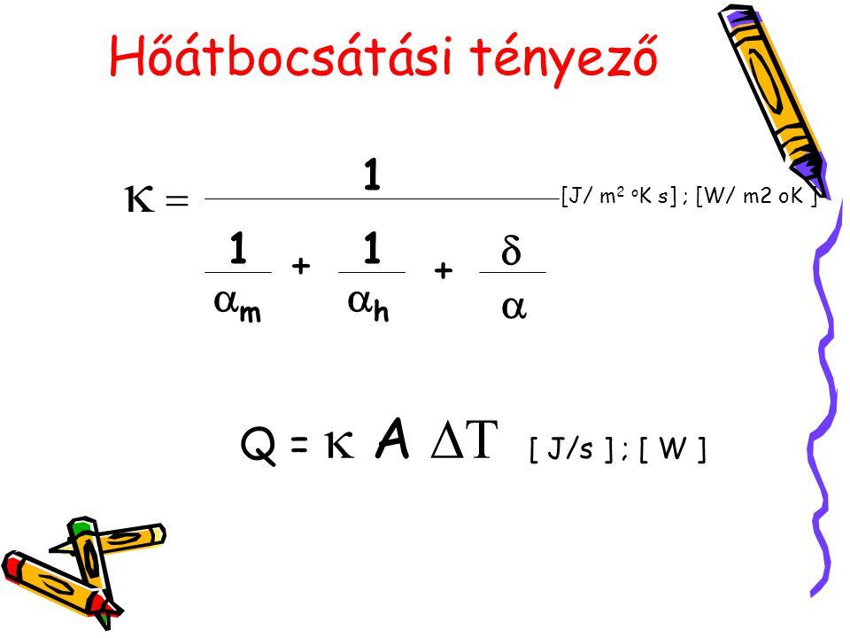 Hőátbocsátási tényező   1 11   hh mm [J/ m 2 o K s] ; [W/ m2 oK ] + + Q =  A  [ J/s ] ; [ W ]