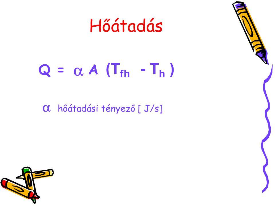 Hőátadás Q =  A (T fh - T h )   hőátadási tényező [ J/s]