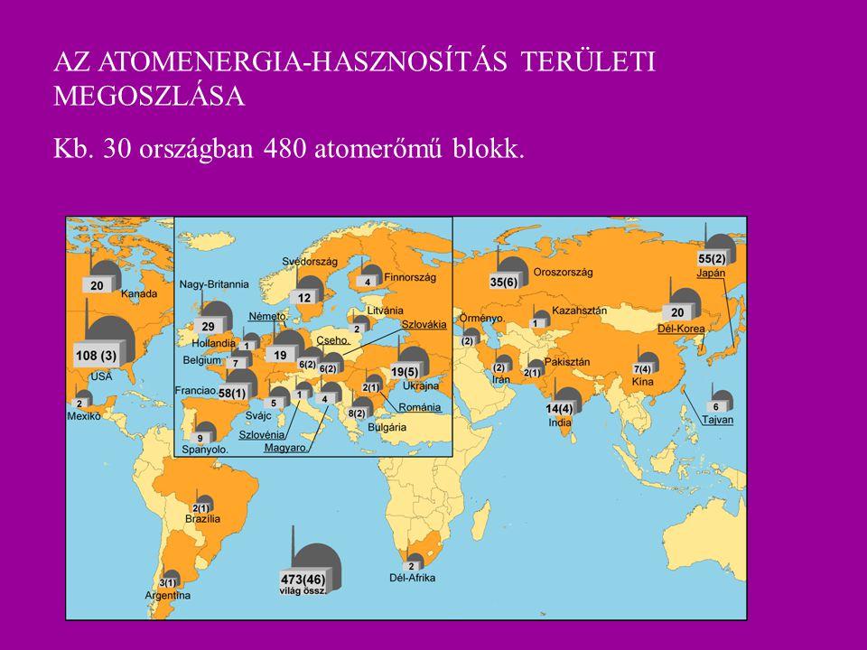A kapacitások 9/10-ével 10 ország rendelkezik Több ország villamosenergia-termelésében meghatározó a részesedése