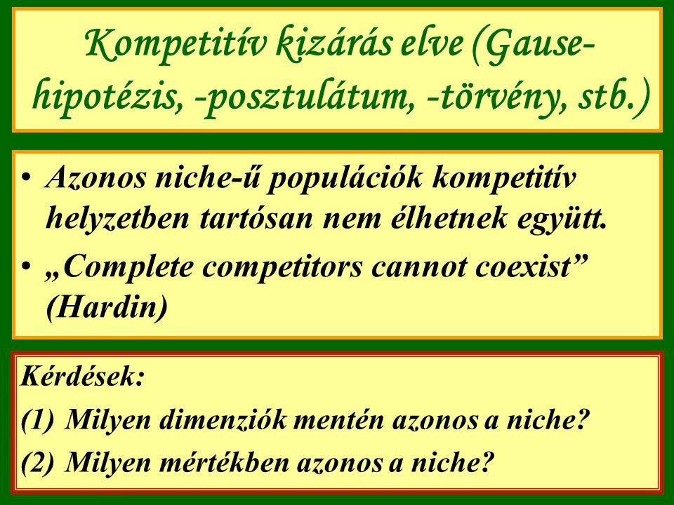 """Azonos niche-ű populációk kompetitív helyzetben tartósan nem élhetnek együtt. """"Complete competitors cannot coexist"""" (Hardin) Kompetitív kizárás elve ("""