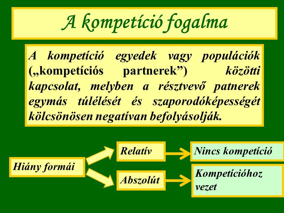 """A kompetíció egyedek vagy populációk (""""kompetíciós partnerek"""") közötti kapcsolat, melyben a résztvevő patnerek egymás túlélését és szaporodóképességét"""