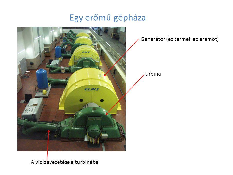 Generátor (ez termeli az áramot) Turbina A víz bevezetése a turbinába Egy erőmű gépháza
