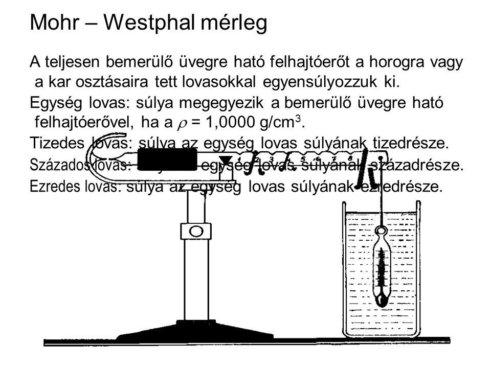 Úszó sűrűségmérő : areométer, fokoló Úszó sűrűségmérő: üreges, hasas alkatú, hosszú nyakú eszköz, az alján nehezékkel.