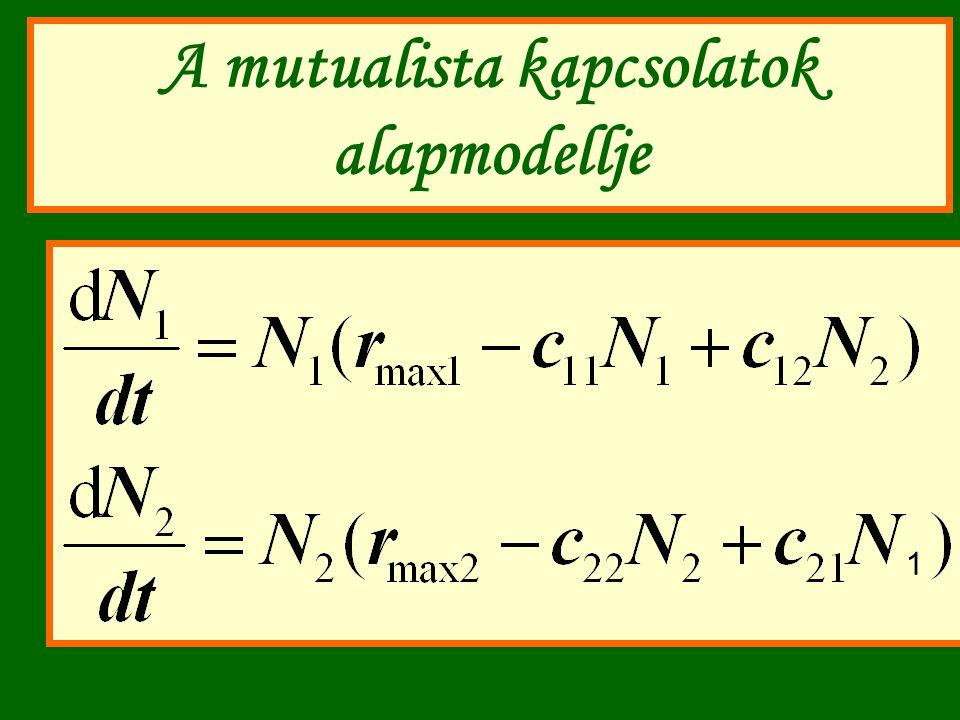 A mutualista kapcsolatok alapmodellje 1