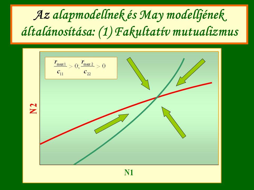 Az alapmodellnek és May modelljének általánosítása: (1) Fakultatív mutualizmus