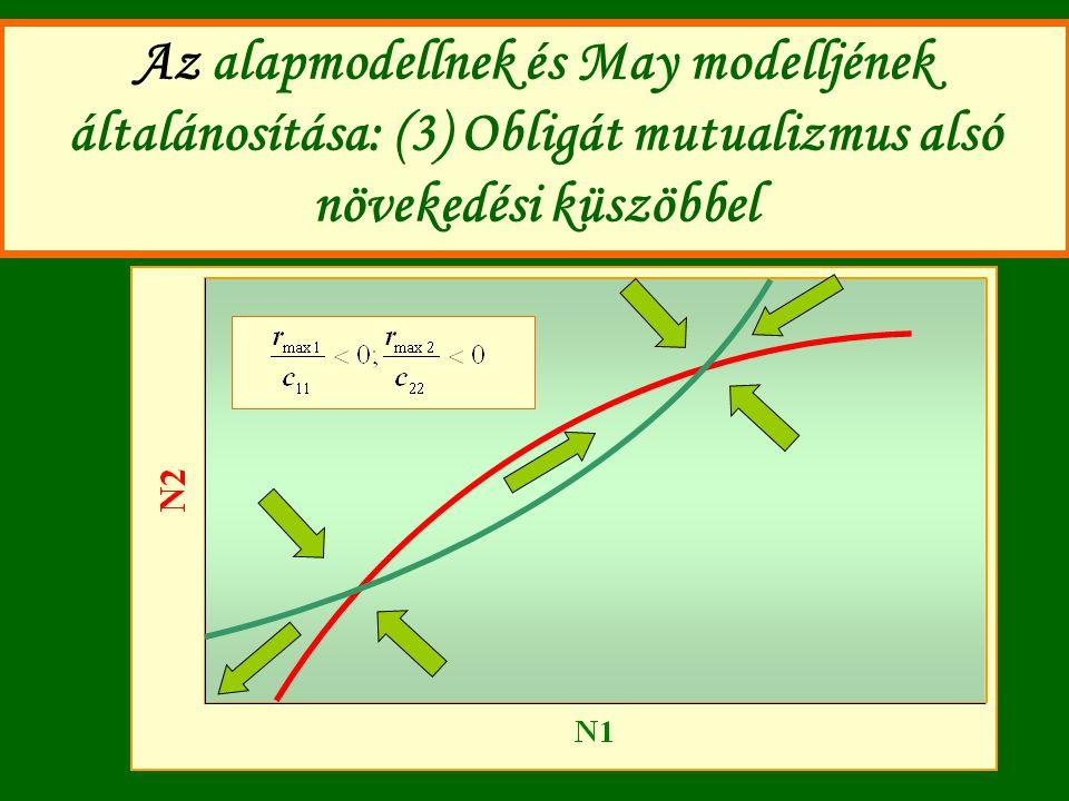 Az alapmodellnek és May modelljének általánosítása: (3) Obligát mutualizmus alsó növekedési küszöbbel