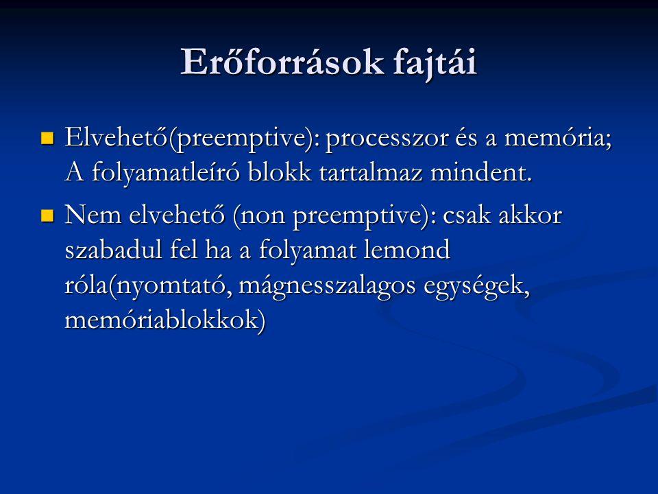 Erőforrások fajtái Elvehető(preemptive): processzor és a memória; A folyamatleíró blokk tartalmaz mindent. Elvehető(preemptive): processzor és a memór