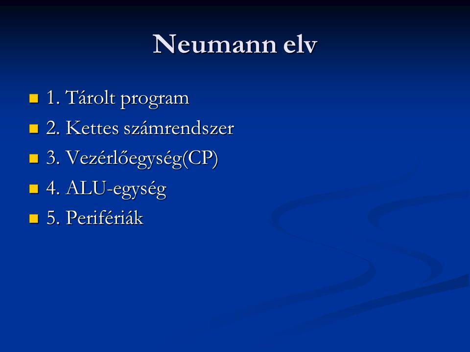 Neumann elv 1. Tárolt program 1. Tárolt program 2. Kettes számrendszer 2. Kettes számrendszer 3. Vezérlőegység(CP) 3. Vezérlőegység(CP) 4. ALU-egység