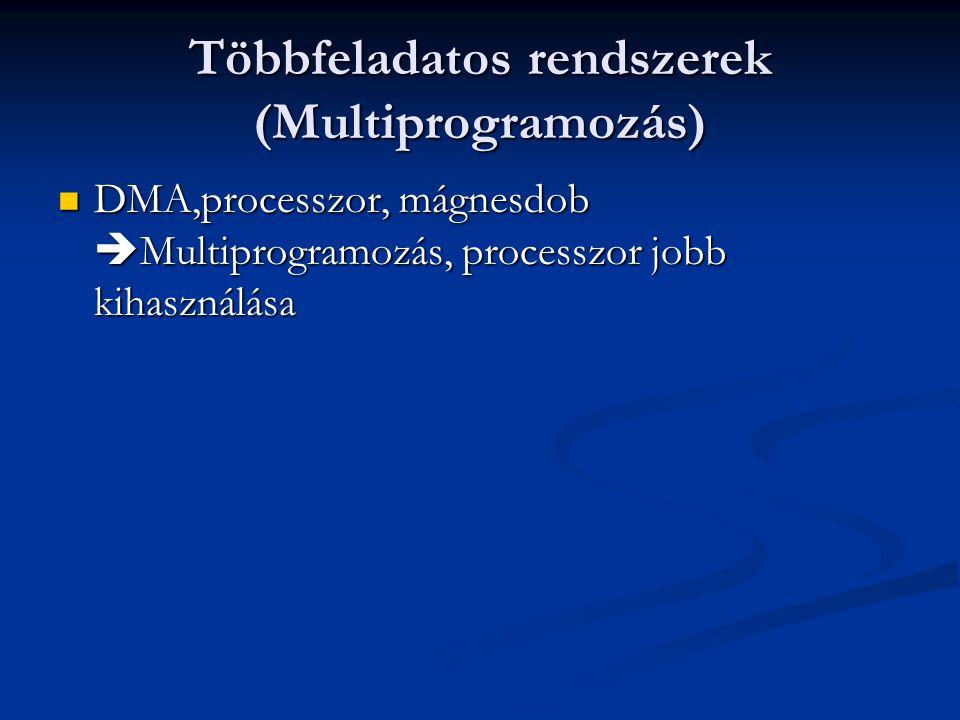 Többfeladatos rendszerek (Multiprogramozás) DMA,processzor, mágnesdob  Multiprogramozás, processzor jobb kihasználása DMA,processzor, mágnesdob  Mul