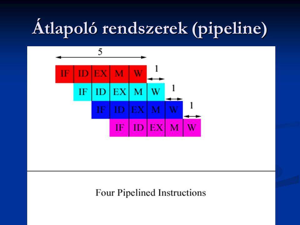 Átlapoló rendszerek (pipeline)