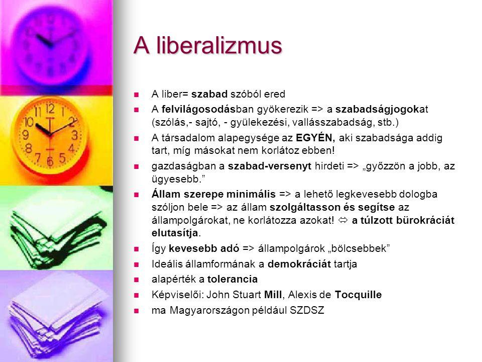 A liberalizmus A liber= szabad szóból ered A felvilágosodásban gyökerezik => a szabadságjogokat (szólás,- sajtó, - gyülekezési, vallásszabadság, stb.)
