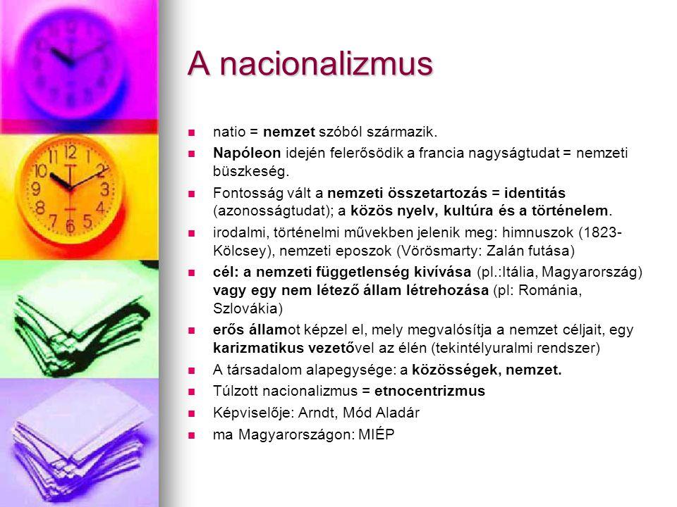 A nacionalizmus natio = nemzet szóból származik.