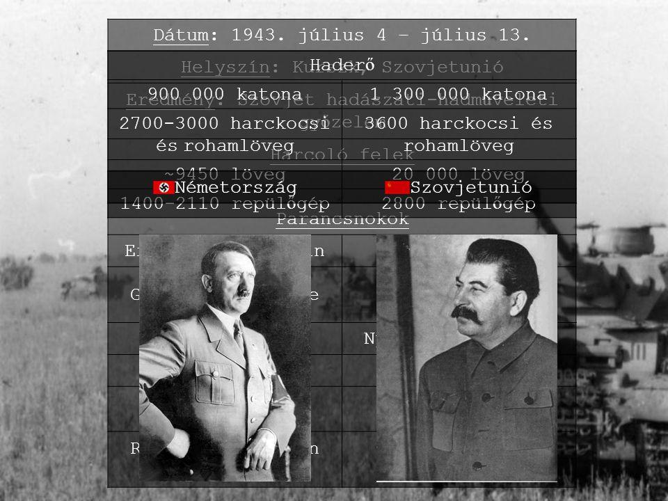 Dátum: 1943. július 4 – július 13. Helyszín: Kurszk, Szovjetunió Eredmény: Szovjet hadászati-hadm ű veleti gy ő zelem Harcoló felek NémetországSzovjet