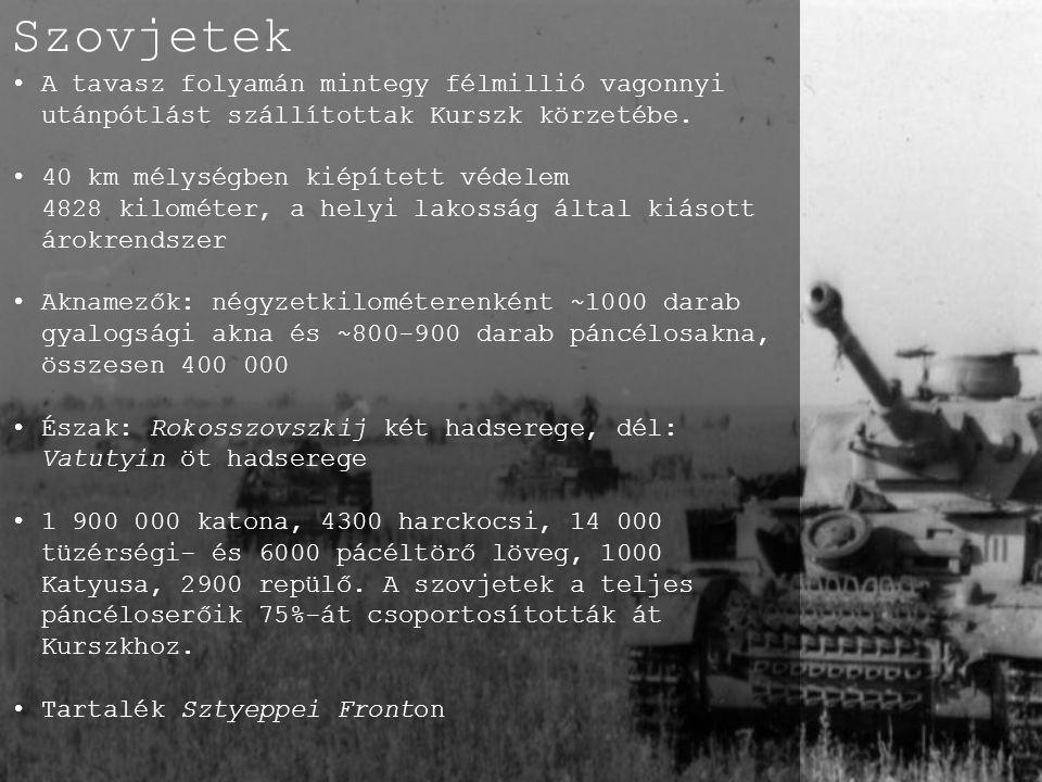 Szovjetek A tavasz folyamán mintegy félmillió vagonnyi utánpótlást szállítottak Kurszk körzetébe. 40 km mélységben kiépített védelem 4828 kilométer, a