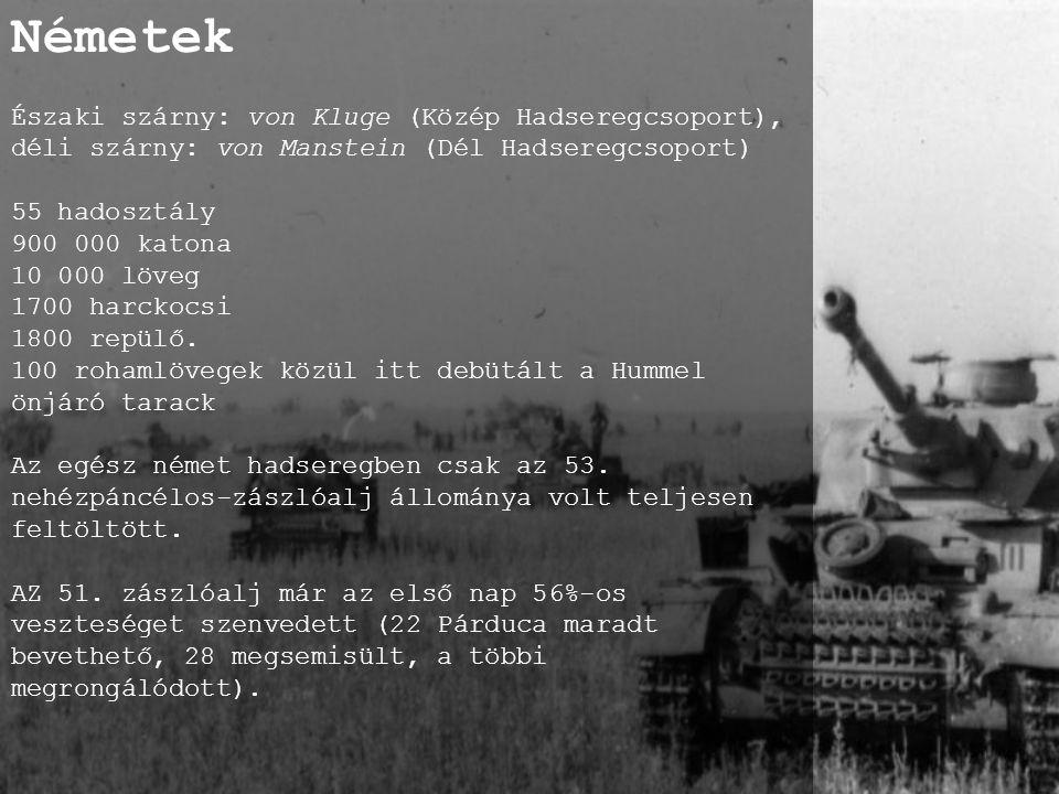 Németek Északi szárny: von Kluge (Közép Hadseregcsoport), déli szárny: von Manstein (Dél Hadseregcsoport) 55 hadosztály 900 000 katona 10 000 löveg 17