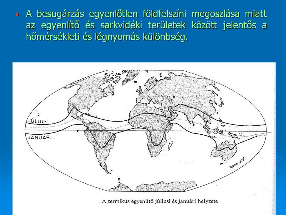 A besugárzás egyenlőtlen földfelszíni megoszlása miatt az egyenlítő és sarkvidéki területek között jelentős a hőmérsékleti és légnyomás különbség. A b